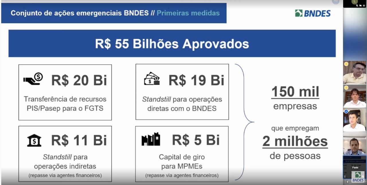 acoes-BNDES-covid-19-Brasil